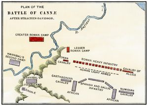 Battle of Cannae plan, 216 BC
